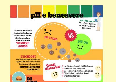 Pegaso Infografica
